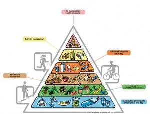 Piramide y deporte